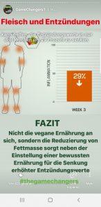 Fettmasse reduziert Entzündungen