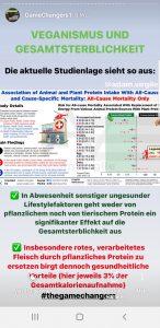 Tierische Produkte fördern Sterblichkeit