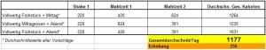 Tabelle_Gesamtkalorien_Stufe_2