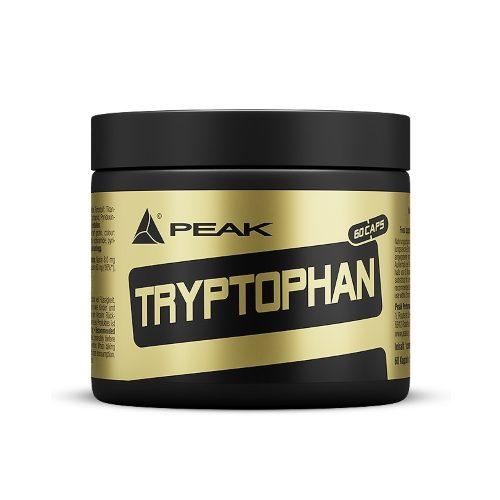 Peak Tryptophan